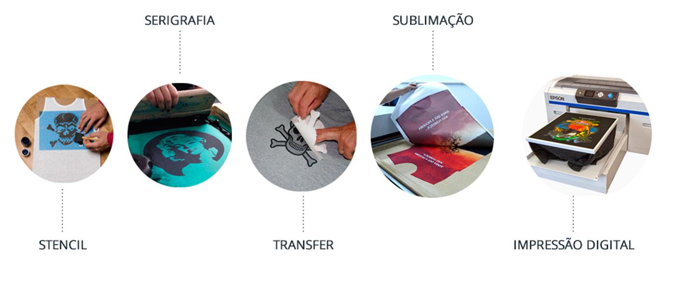 Serigrafia ou Silk Screen - Existe diferenças? - Portal Sublimatico